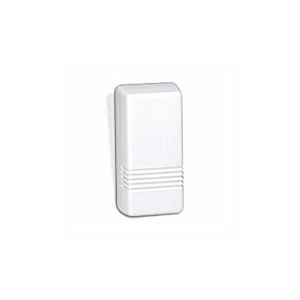 Burglar Alarm Wireless Sensing